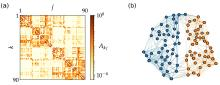 Partial synchronization as a model for unihemispheric sleep (Vol. 50, No. 5-6)