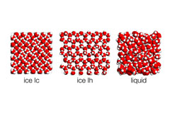 How supercooled water is prevented from turning into ice