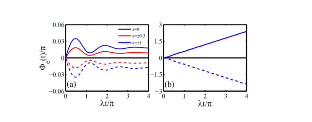 Geometry of quantum evolution in a nonequilibrium environment